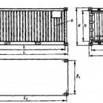 Общие сведения о контейнерах