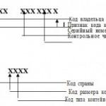 Внешние отличительные признаки и маркировочный код контейнеров