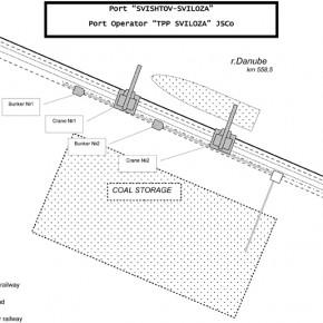 план порта Свиштов