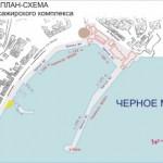 Прокуратура разбирается  в усечении  территории порта Ялты (Крым)