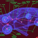 Диагностика современных автомобилей